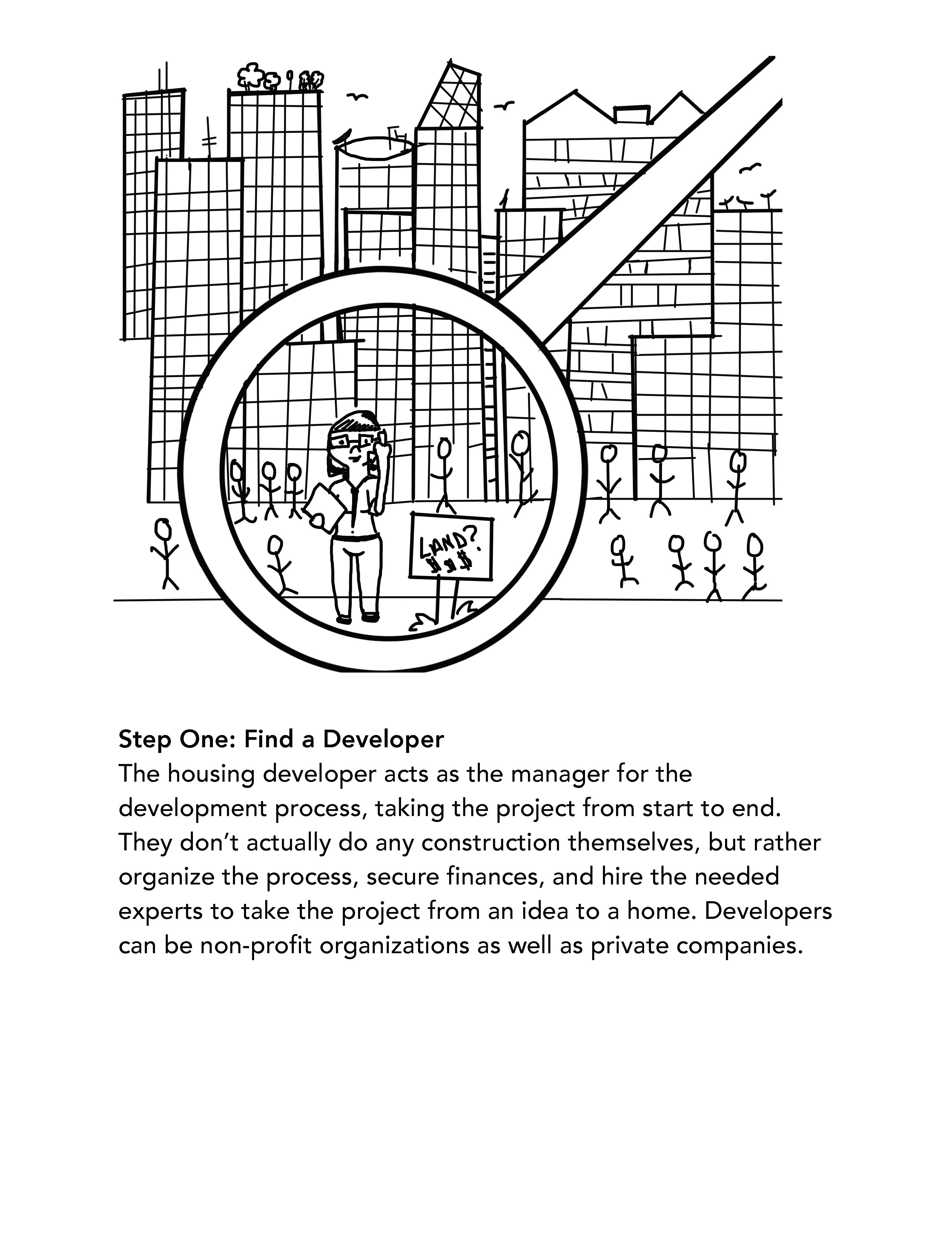 Step One: Find a Developer The housing developer acts as the manager for the development process, taking the project from start to end. They don't actually do any construction themselves, but rather organize the process, secure finances, and hire the needed experts to take the project from an idea to a home. Developers can be non-profit organizations as well as private companies.
