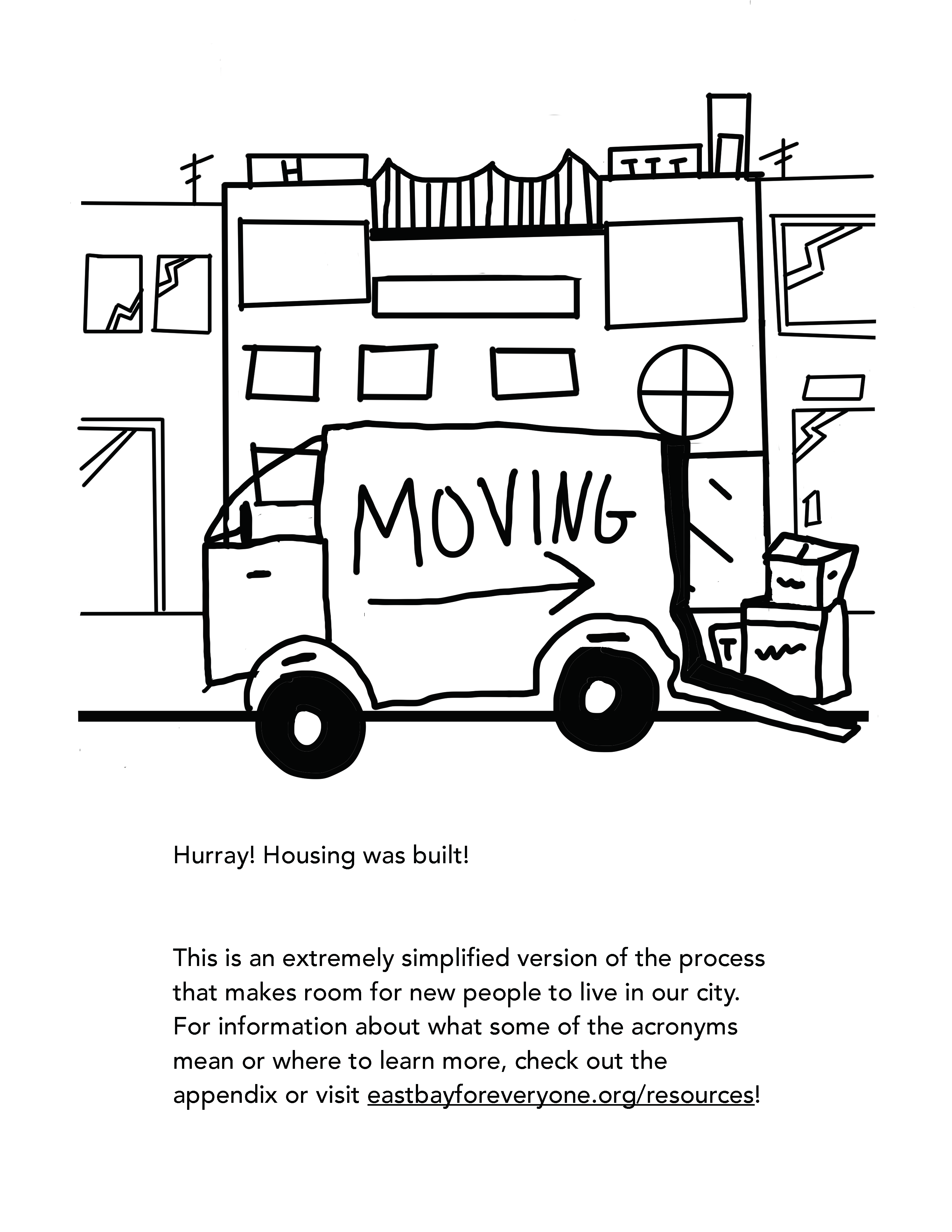 Hurray! Housing was built! This is an extremely simplified version of the process that makes room for new people to live in our city. For information about what some of the acronyms mean or where to learn more, check out the appendix or visit eastbayforeveryone.org/resources!